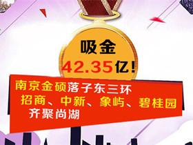 尚湖再迎三大新房企 金地8.4亿夺东三环地块