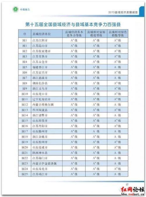 第十五届全国百强县名单出炉 常熟名列第三