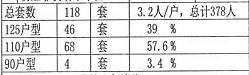 海虞镇港龙2018B—013地块案名曝光