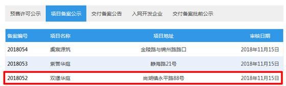 尚湖弘阳地块案名正式公开 名为双璟华庭