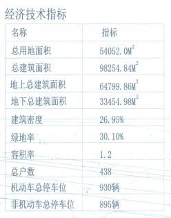 尚湖片区雍澜院批前公示出炉