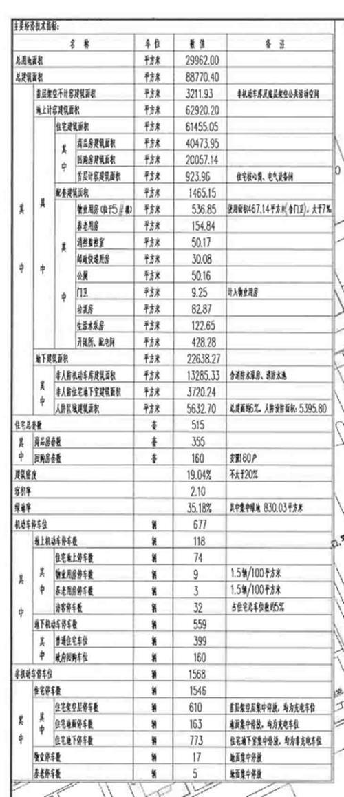 沙家浜镇2018B—014华侨城地块批后公示出炉
