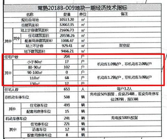 2018B—009云卧双溪阁地块批后公示出炉