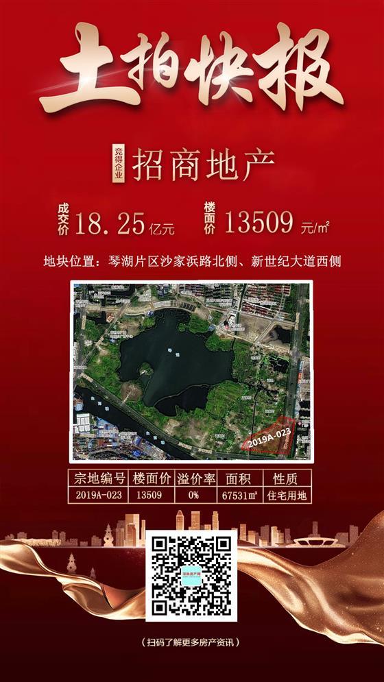 招商地产18.245亿元再拿琴湖小镇地块