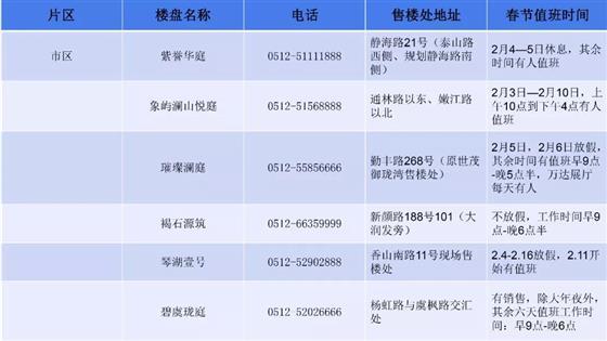 常熟在售楼盘2019最新最全春节放假时间表