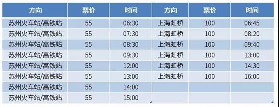 好消息:3月1日,滨江客运站增开7条新班线!