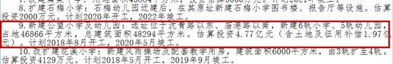喜奔!3月14日金湾名悦雅苑三期将盛大开盘