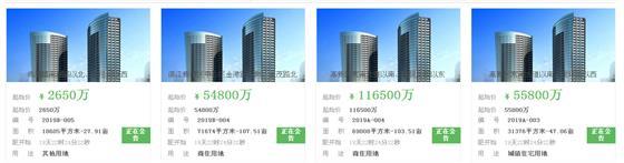 17万方涉宅用地挂牌,常熟楼市或将再迎新房企