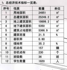 6轨36班丨元和建华片区湖山小学批前公示出炉