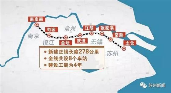 南沿江城际铁路苏州段今天开工,高铁生活近