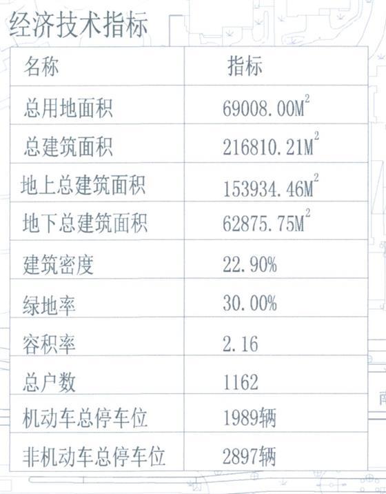 常熟房产网带您了解最新常熟楼市动态(05.27-06.02)