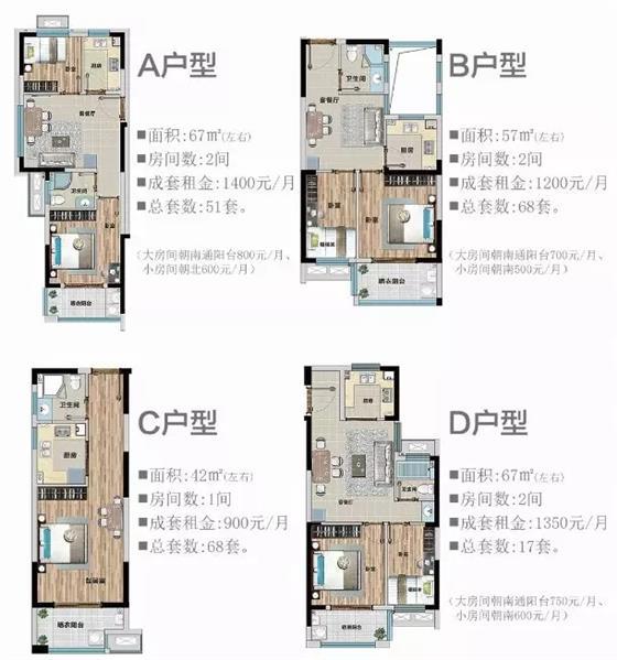 常熟市优租房攻略,给你一个拎包入住的家!