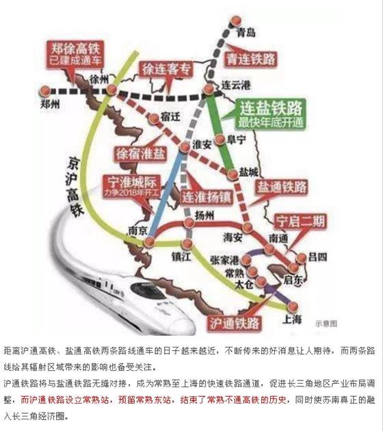 高铁经济时代,打造城市发展新引擎