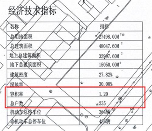 共235户 元和建华低密度小区来了朗诗批前公示出炉