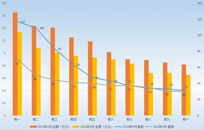 刚刚:2020年9月常熟房地产市场月报 成交、预售、土拍数据