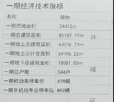 """规划14幢小高层1228户 城东最""""欢迎""""地块批前出炉!"""