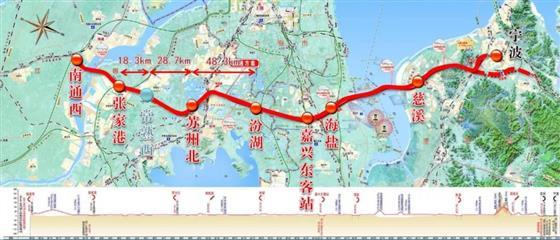 常熟西站近了!沿线10个站点,设计时速350公里