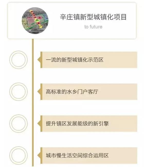 预计2021.8月投用!8轨24班,辛庄中学改建工程批后出炉