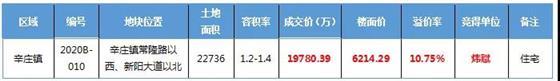 好棒!G524明年底竣工 常熟至苏州半小时 还有新品等待上新