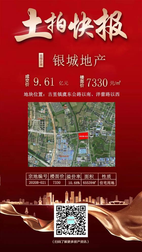 重磅:91轮竞价 再现一次性报价 银城地产9.61亿摘得常熟城东地块
