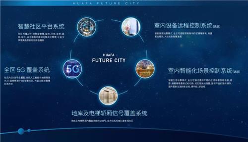5G+ 智慧住宅 未来城115㎡样板房