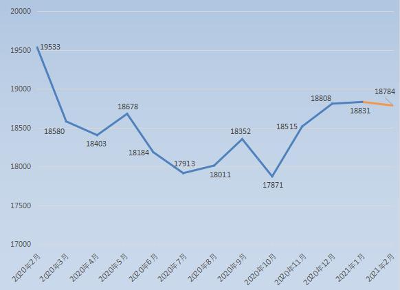 超半数下跌丨常熟206个小区二手房最新数据曝光