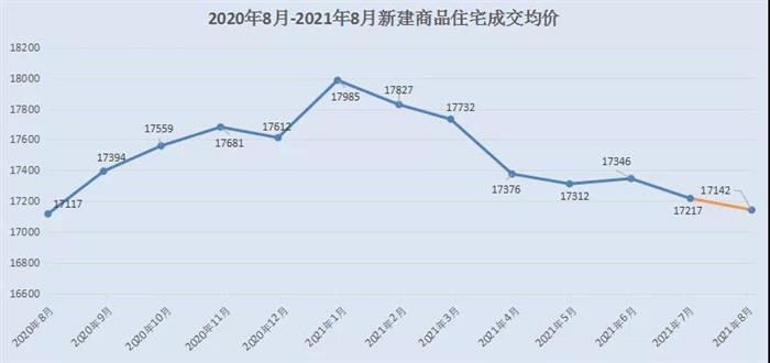 重磅!琴湖小镇登榜首 南部新城爆发 常熟8月成交TOP10出炉