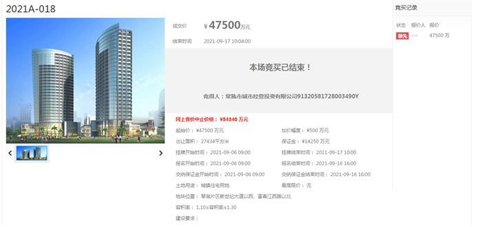 刚刚!0溢价!2.7万方!常熟城投4.75亿竞得琴湖片区新地